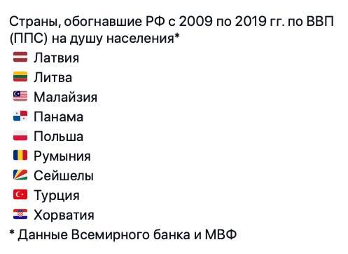 2009-2019