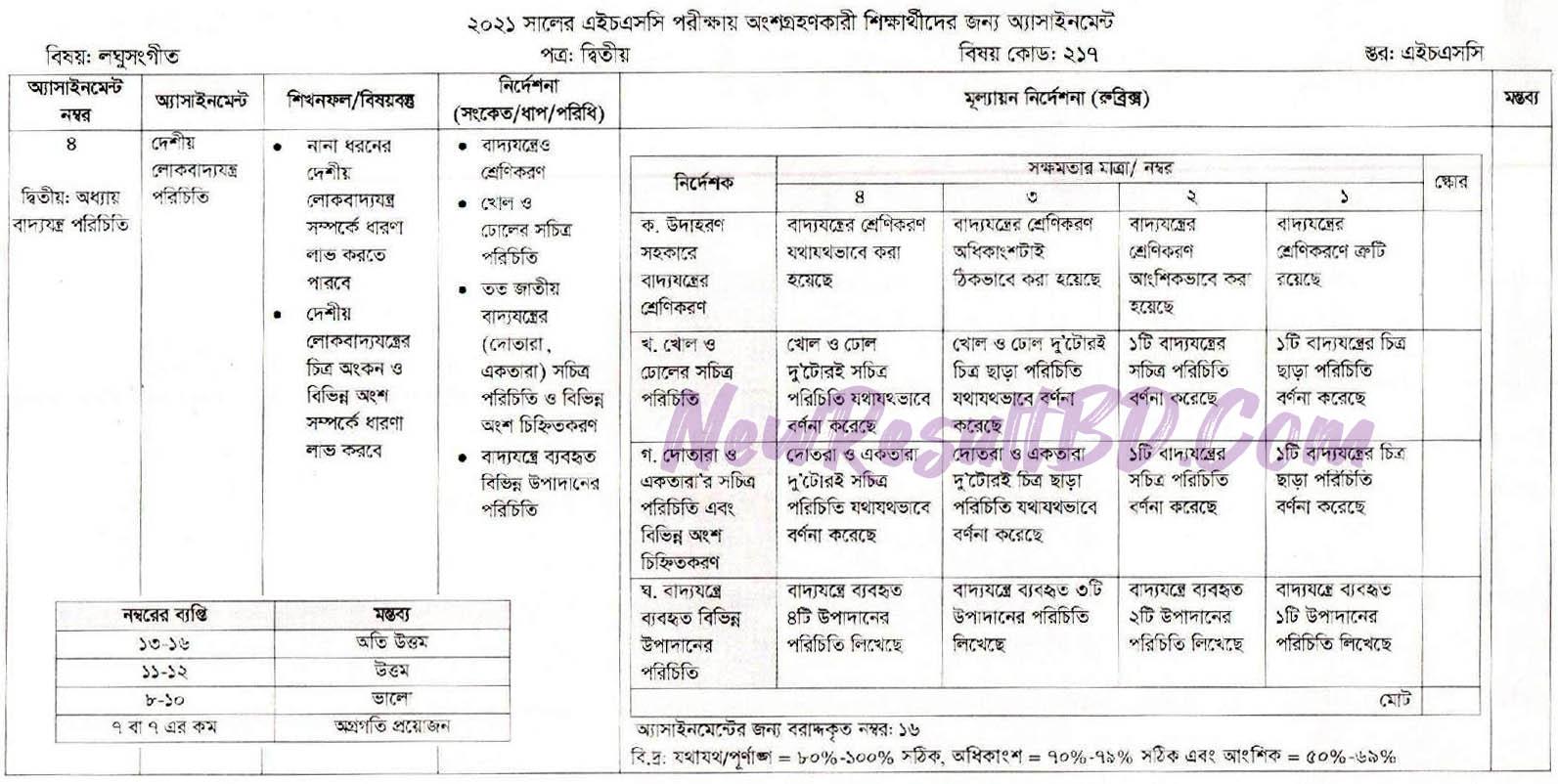 HSC Laghu Sangeet 6th Week Assignment 2021