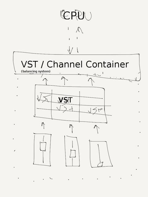 Why CPU Overloaded in Cubase? - www steinberg net