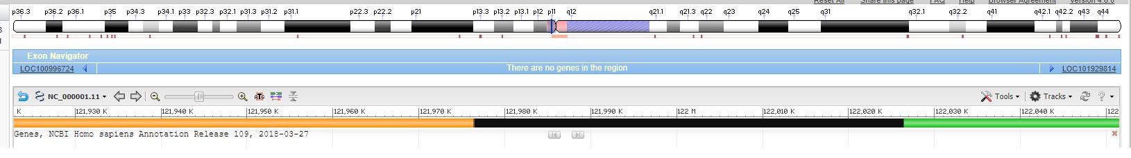 Genome Data Viewer