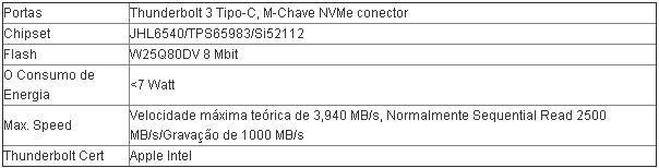 i.ibb.co/zf9DHDp/Esta-o-Dock-para-SSD-M-2-NVMe-40-Gb-s-Hard-Drive-UTE01-2.jpg