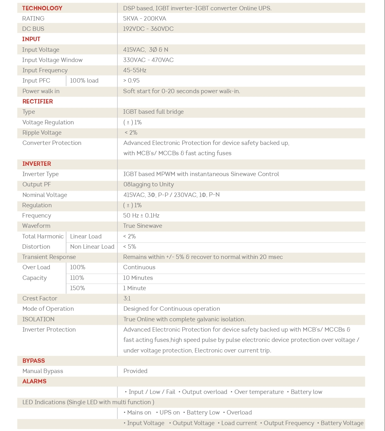 PFC303-brochure-page-0005
