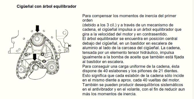 [Imagen: Componentes-Audi-A2.png]