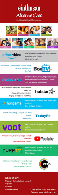 einthusan_tv_alternatives_infographic