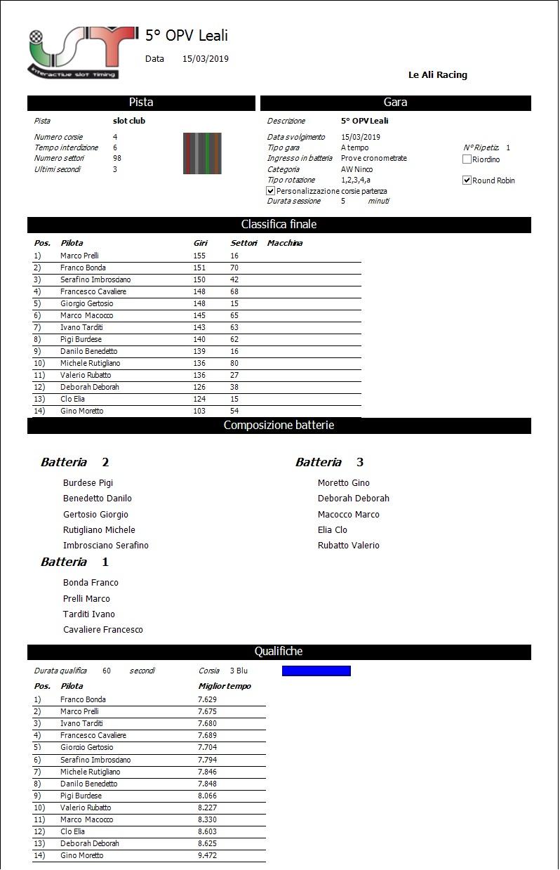 rpt-Report-Gara5