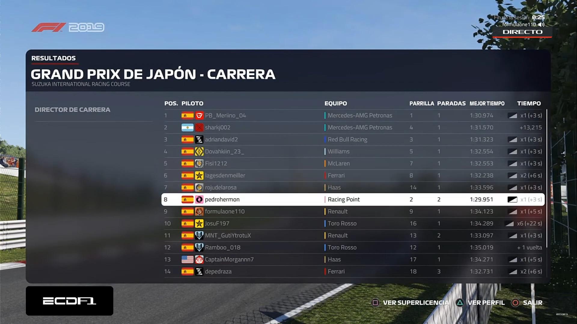 Resultados Gran Premio de Japón (F1 2019 PS4 T15) Image
