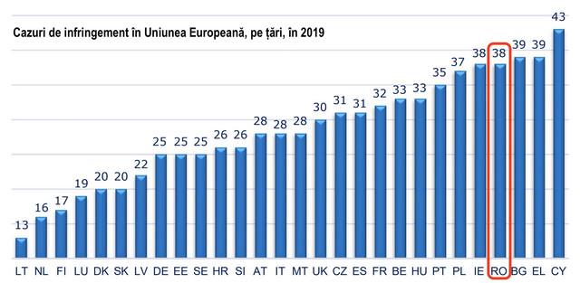 infringement-UE-2019