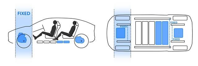 Toyota va lancer un tout nouveau SUV 100% électrique Toyotae-tngaglobalbevplatform