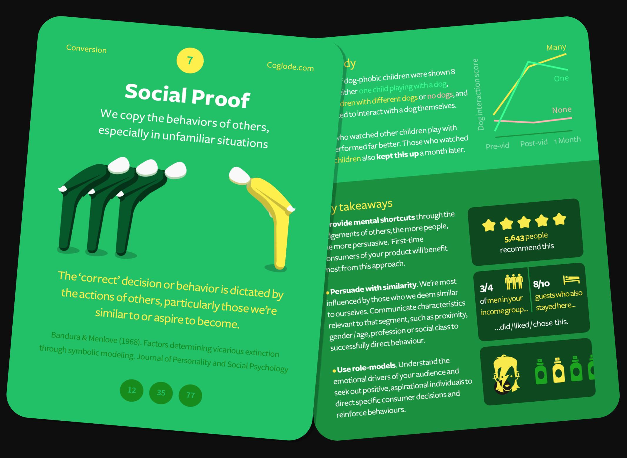 Eksempel på Nugget - social proof