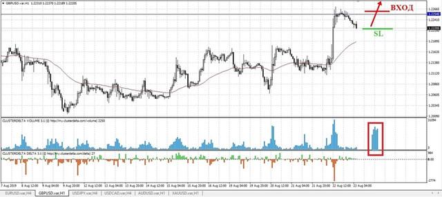 Анализ рынка от IC Markets. - Страница 37 Buy-gbp-mini