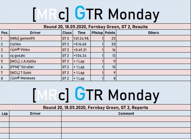 [Image: GTR-Monday-18-05-20.png]