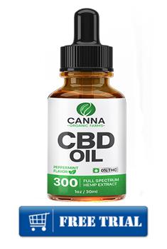 Canna-Organic-CBD