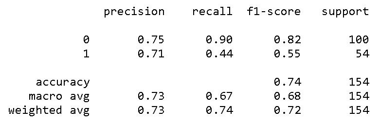 Classification Repport
