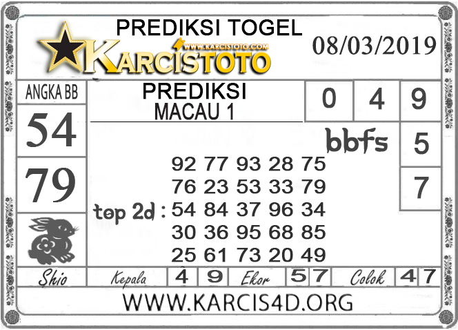 Prediksi Togel MACAU 1 KARCISTOTO 08 MARET 2019