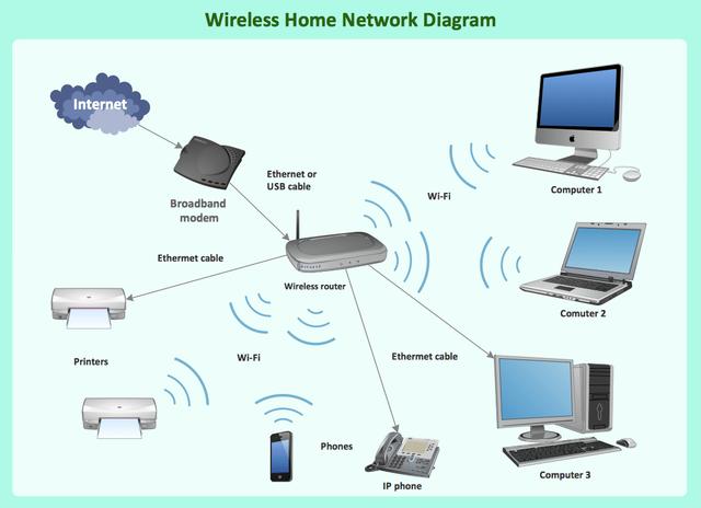 Huge Ten Network