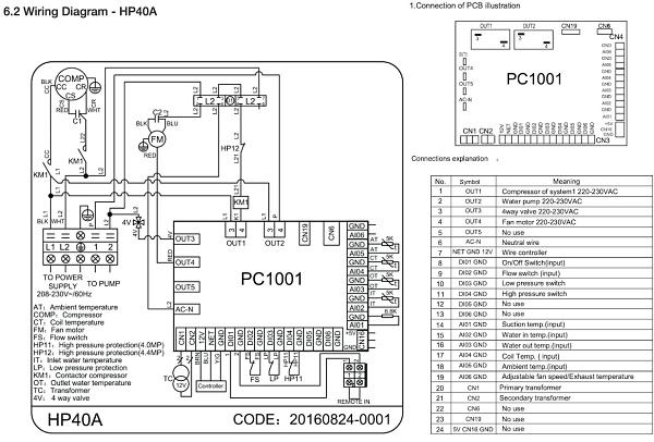 Heat-pump-Energyline-E-ECO-4-600